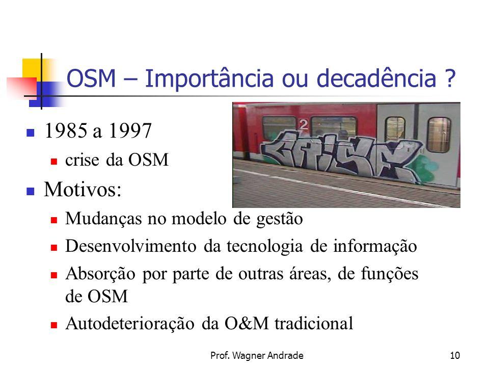 OSM – Importância ou decadência