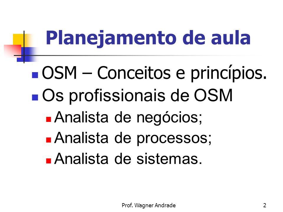 Planejamento de aula OSM – Conceitos e princípios.