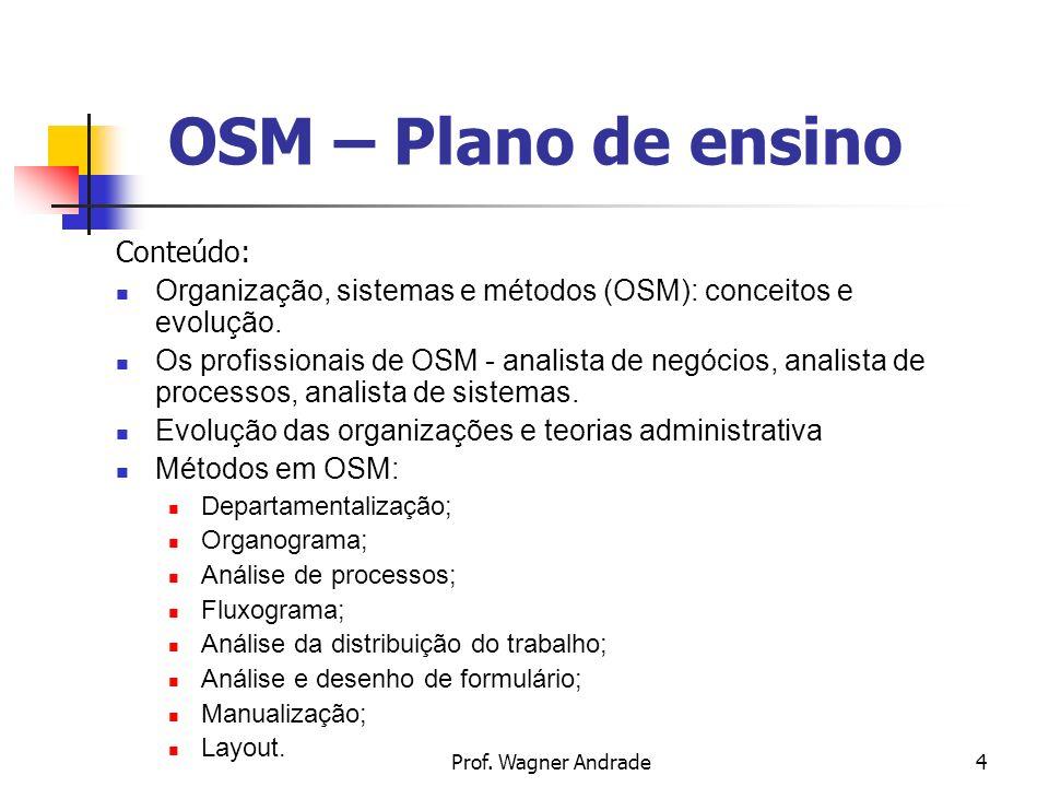 OSM – Plano de ensino Conteúdo: