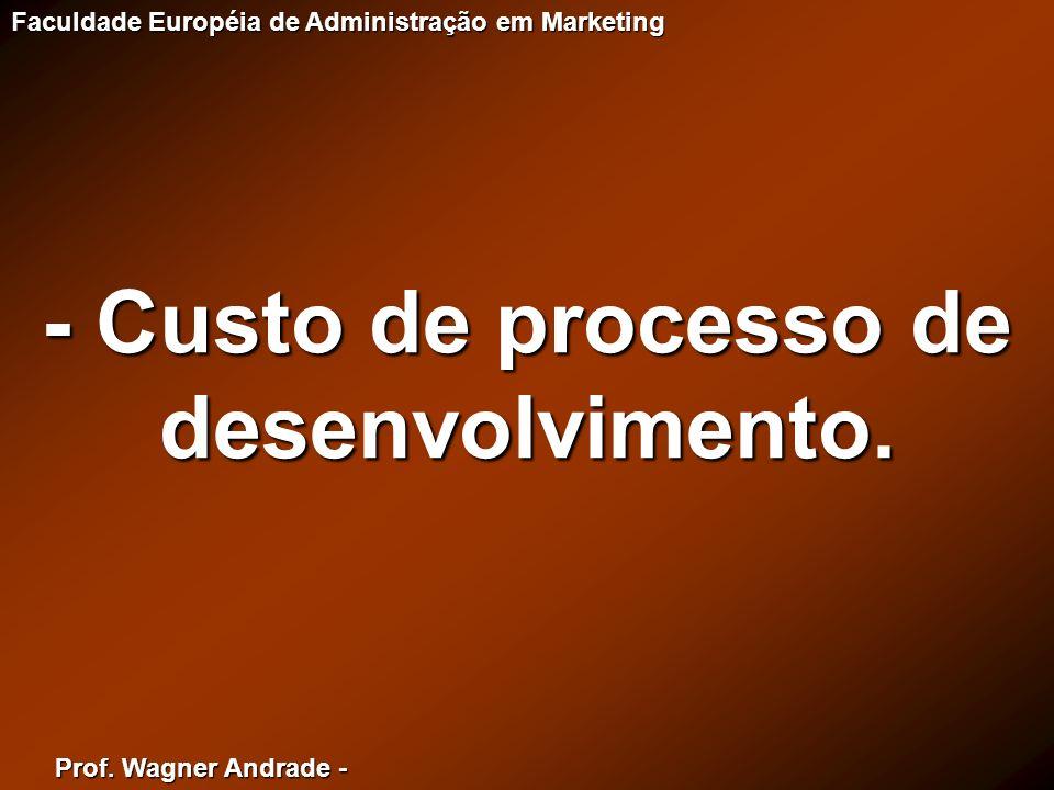 - Custo de processo de desenvolvimento.