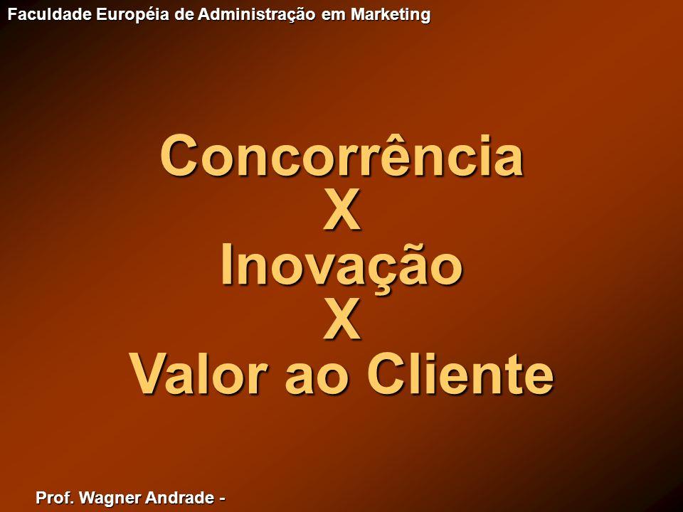 Concorrência X Inovação Valor ao Cliente