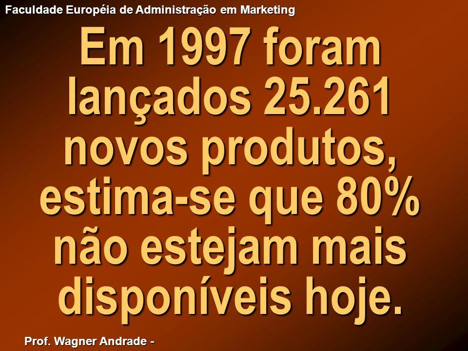 Em 1997 foram lançados 25.261 novos produtos, estima-se que 80% não estejam mais disponíveis hoje.