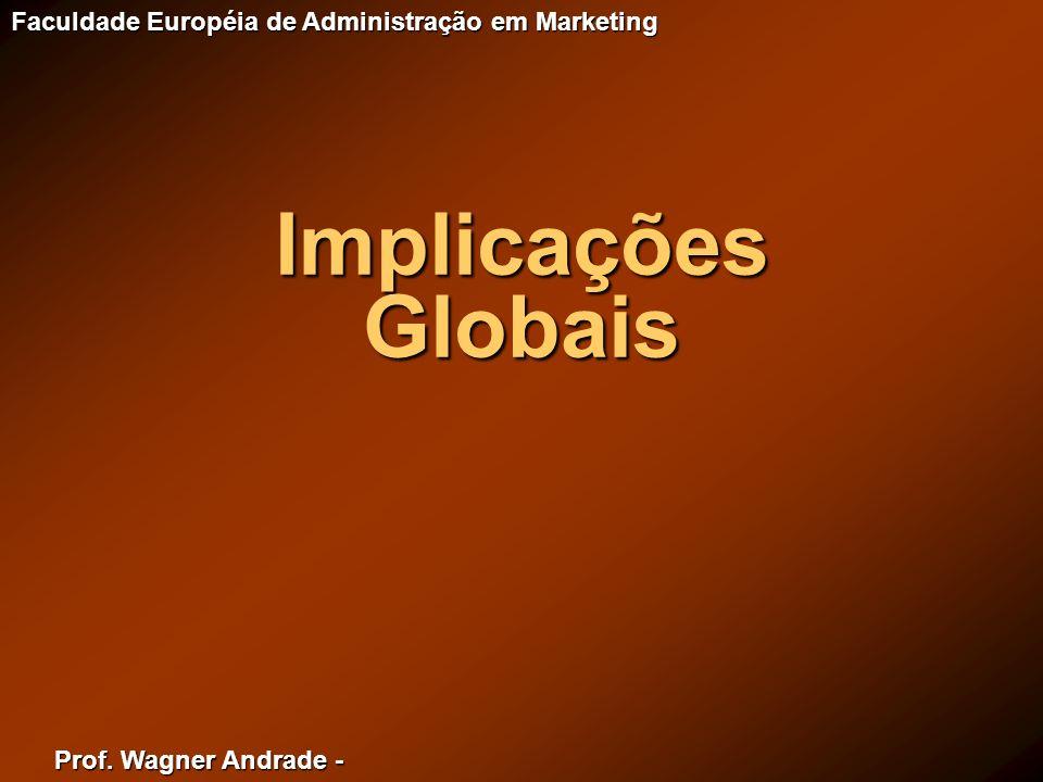 Implicações Globais