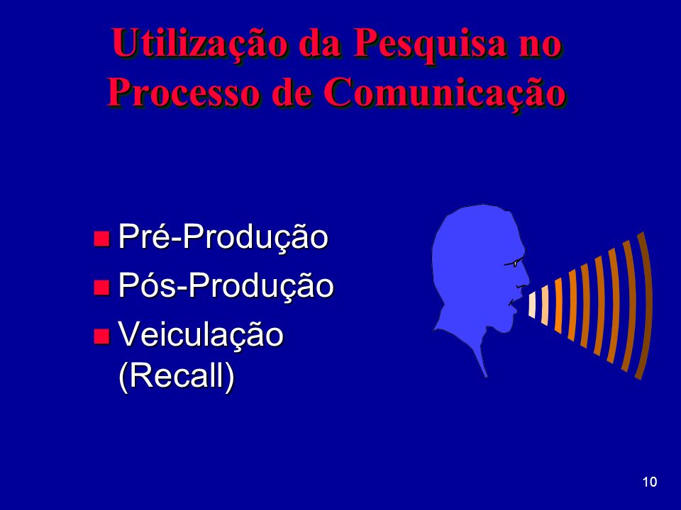 Utilização da Pesquisa no Processo de Comunicação