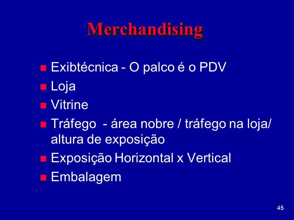 Merchandising Exibtécnica - O palco é o PDV Loja Vitrine