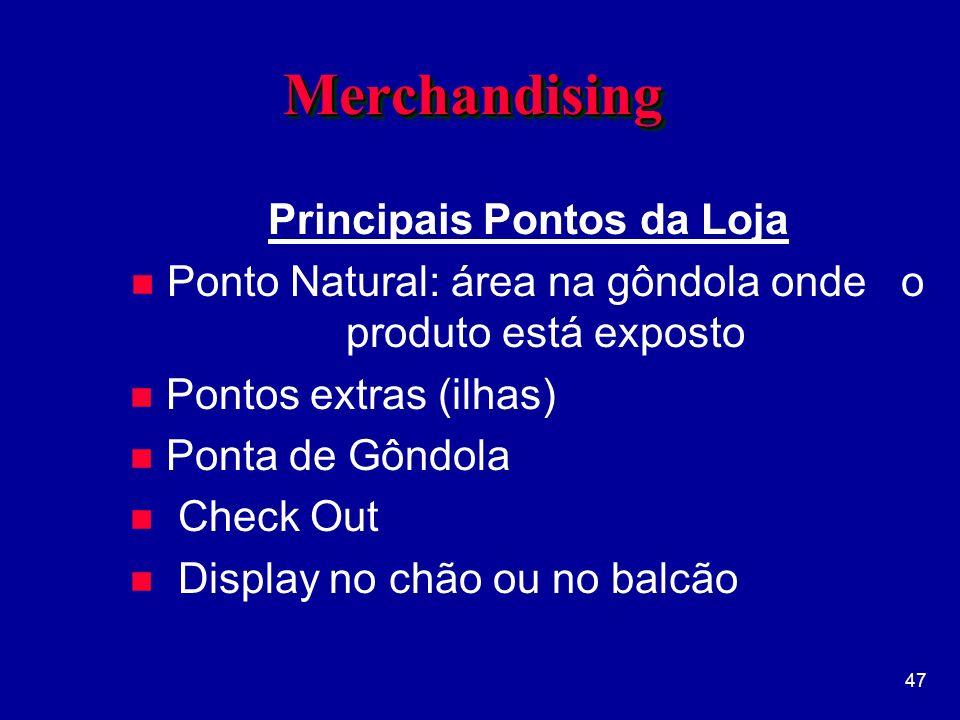 Merchandising Principais Pontos da Loja