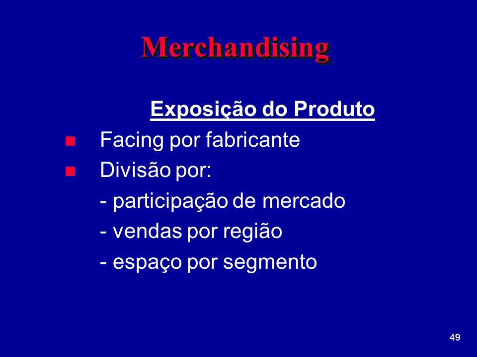 Merchandising Exposição do Produto Facing por fabricante Divisão por: