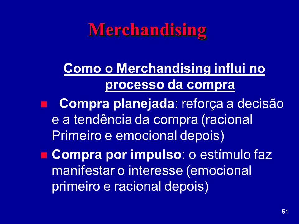 Como o Merchandising influi no processo da compra