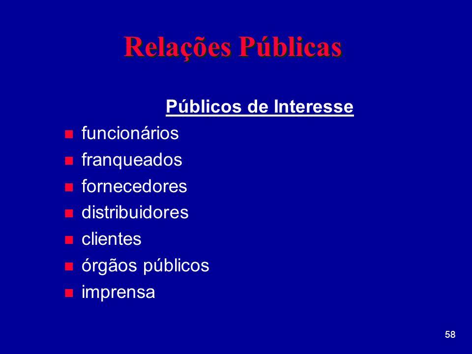Relações Públicas Públicos de Interesse funcionários franqueados