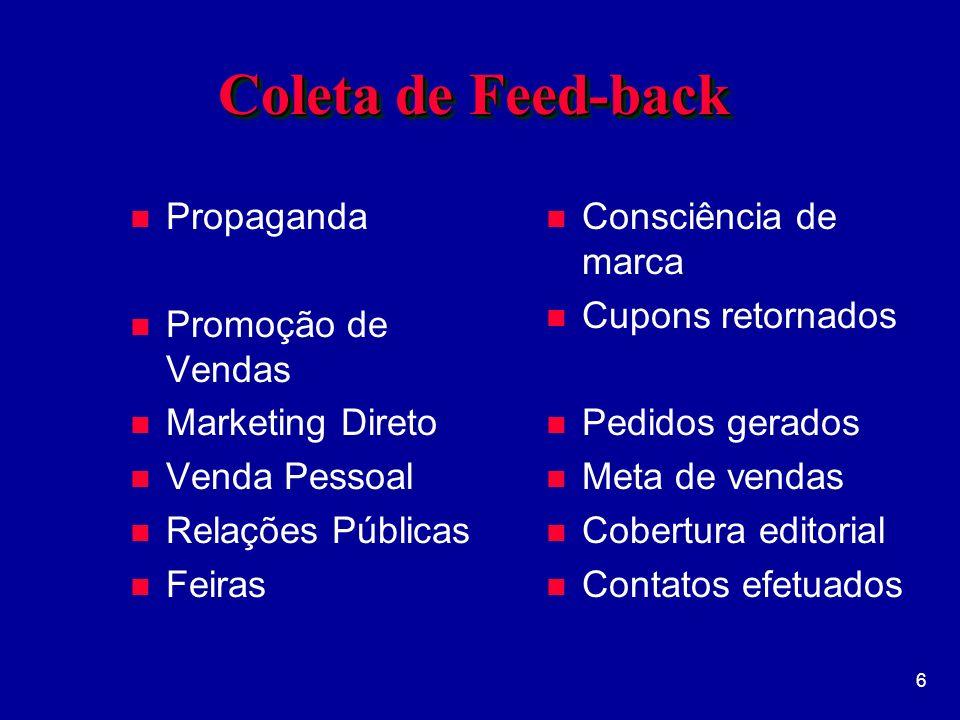 Coleta de Feed-back Propaganda Promoção de Vendas Marketing Direto