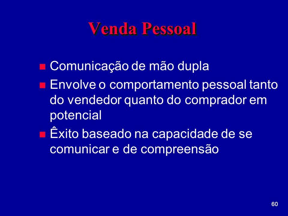 Venda Pessoal Comunicação de mão dupla