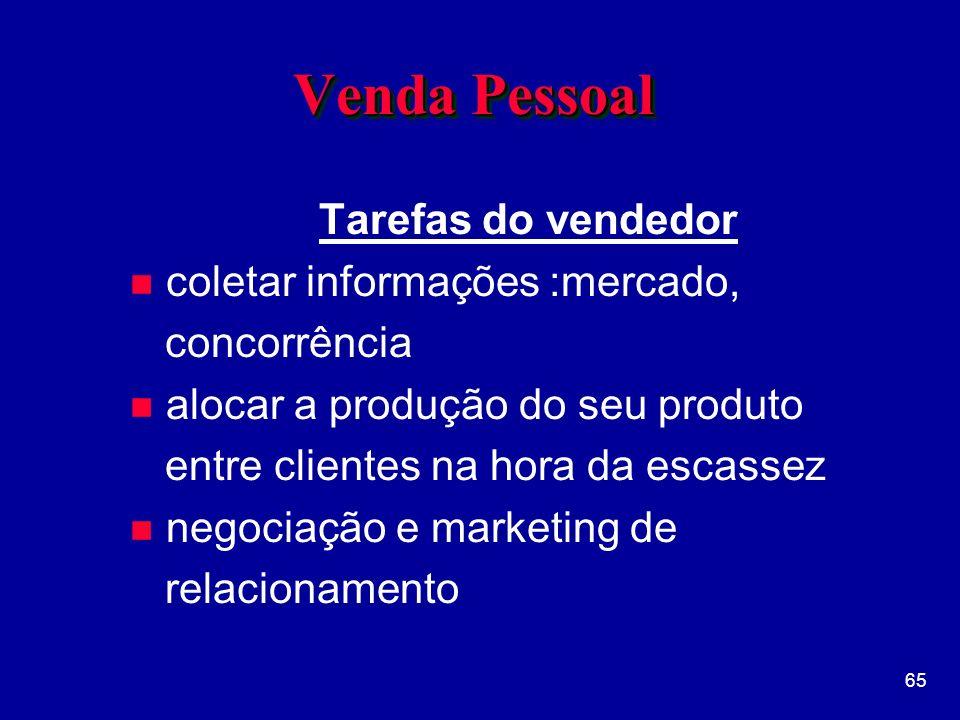 Venda Pessoal Tarefas do vendedor coletar informações :mercado,