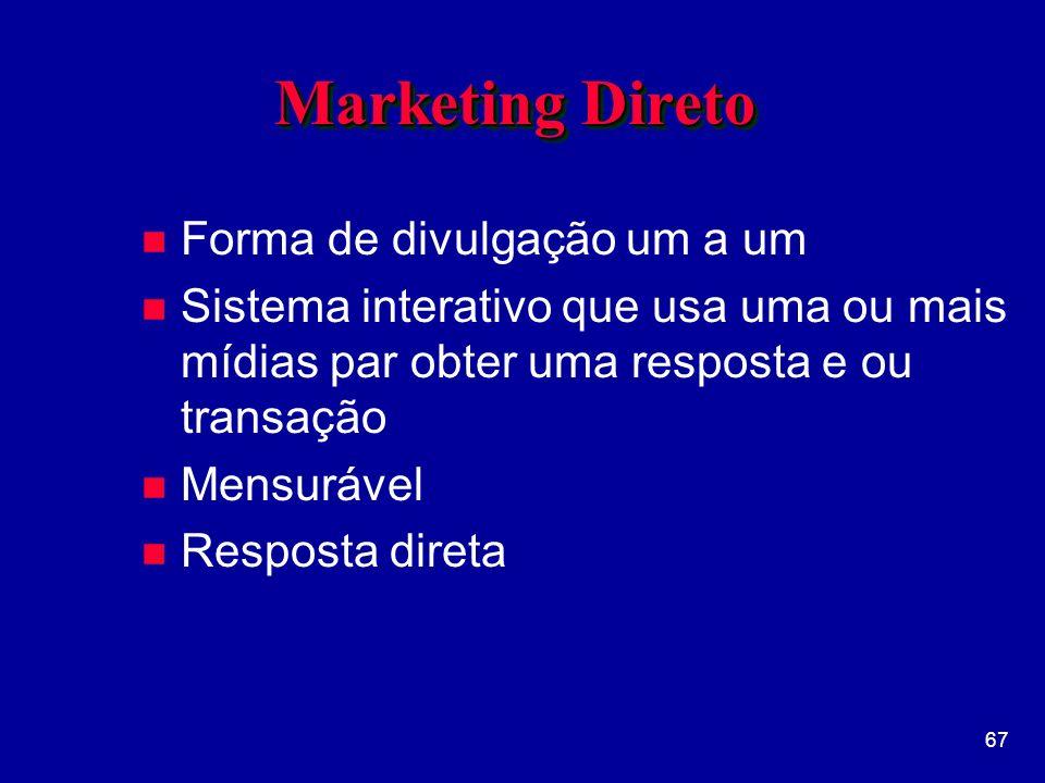 Marketing Direto Forma de divulgação um a um