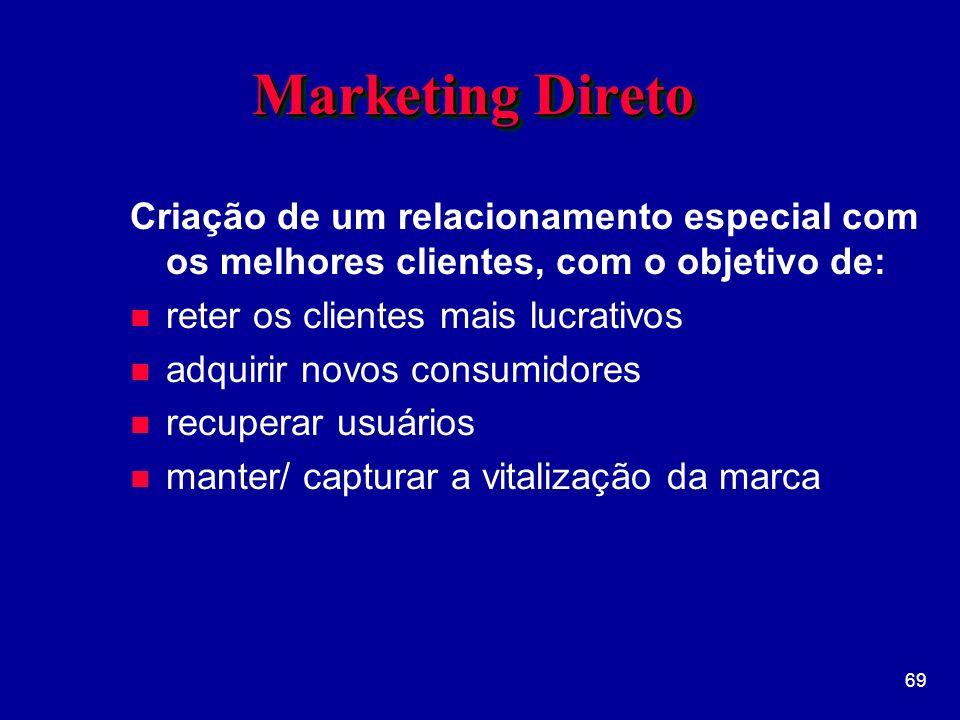 Marketing Direto Criação de um relacionamento especial com os melhores clientes, com o objetivo de: