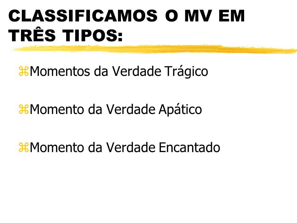 CLASSIFICAMOS O MV EM TRÊS TIPOS: