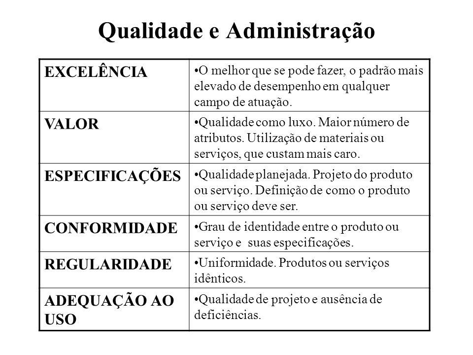 Qualidade e Administração