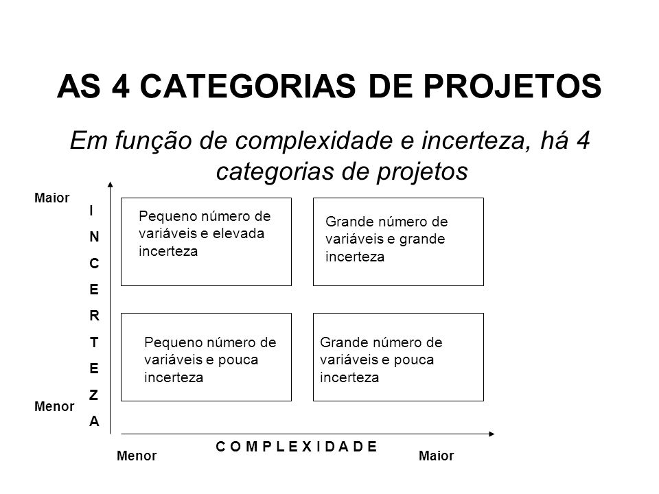 AS 4 CATEGORIAS DE PROJETOS