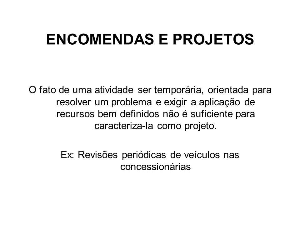 Ex: Revisões periódicas de veículos nas concessionárias