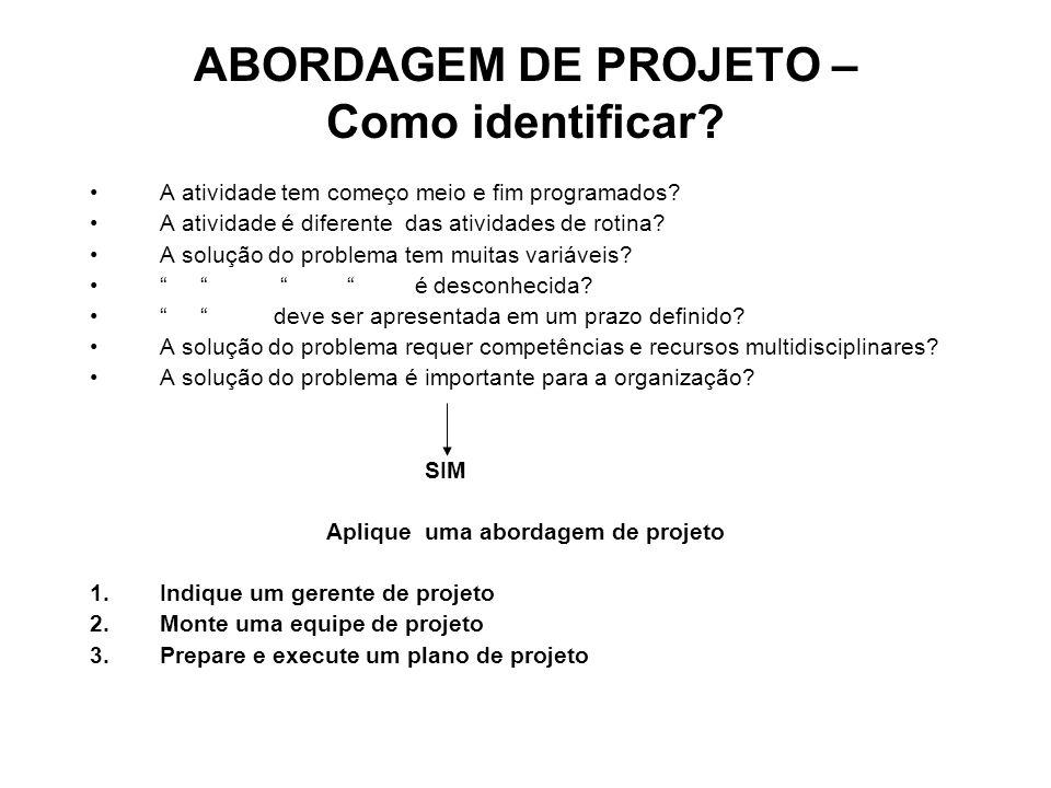 ABORDAGEM DE PROJETO – Como identificar