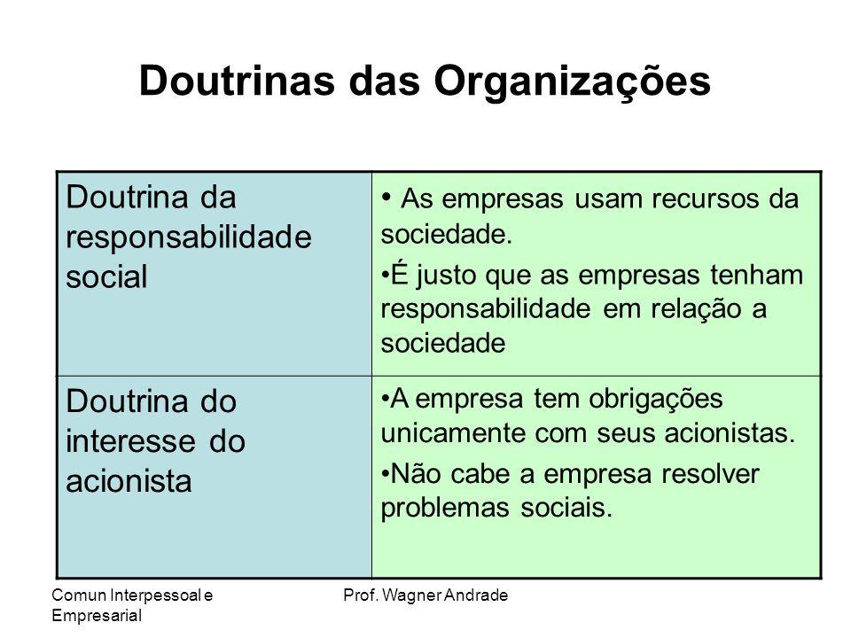 Doutrinas das Organizações