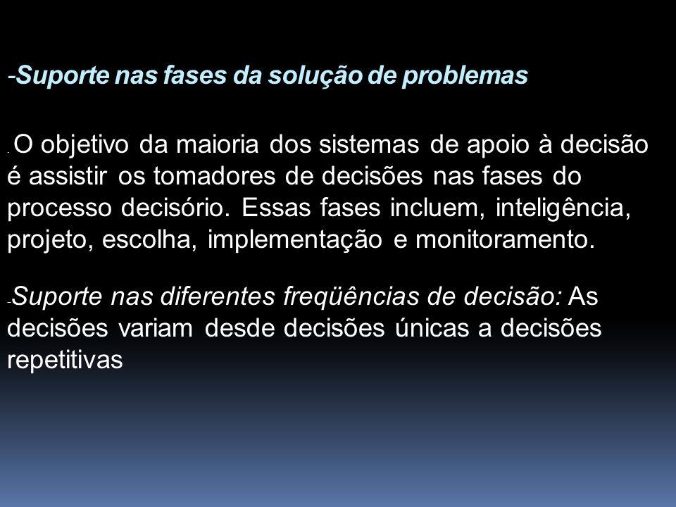 -Suporte nas fases da solução de problemas