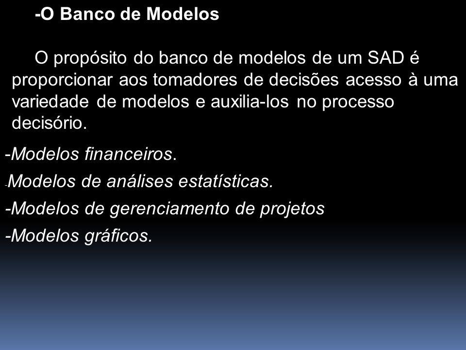 -Modelos de gerenciamento de projetos