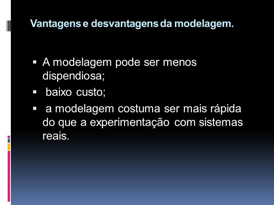 Vantagens e desvantagens da modelagem.