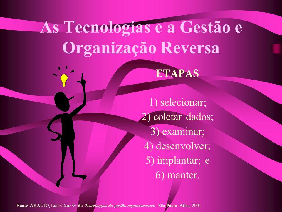 As Tecnologias e a Gestão e Organização Reversa