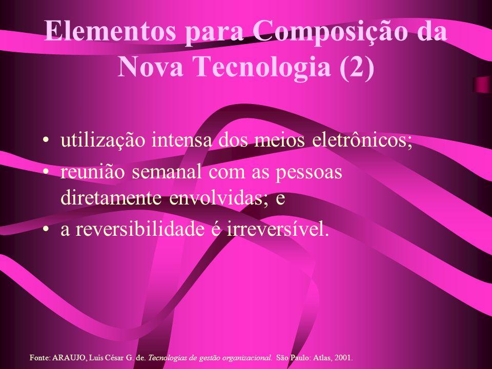 Elementos para Composição da Nova Tecnologia (2)