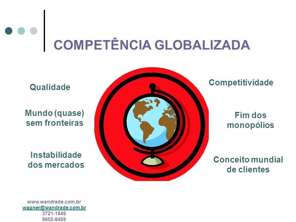 COMPETÊNCIA GLOBALIZADA