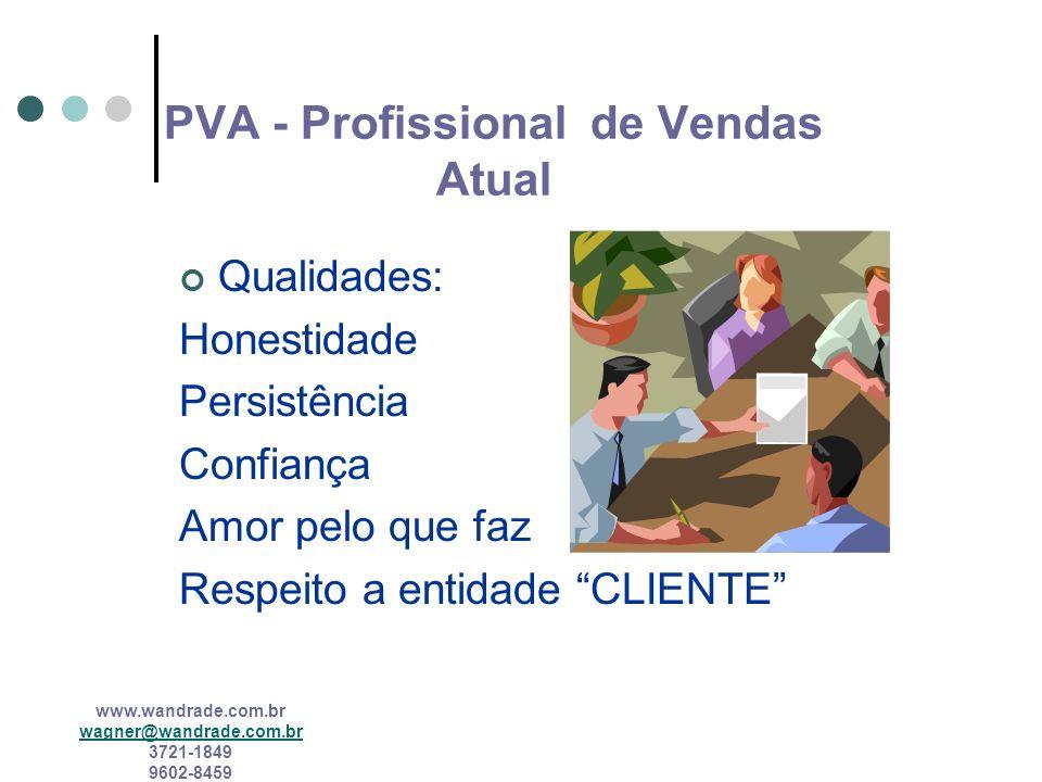PVA - Profissional de Vendas Atual