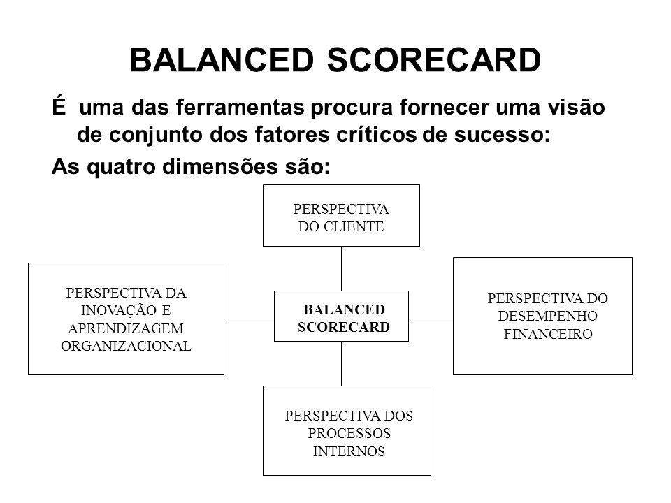 BALANCED SCORECARD É uma das ferramentas procura fornecer uma visão de conjunto dos fatores críticos de sucesso:
