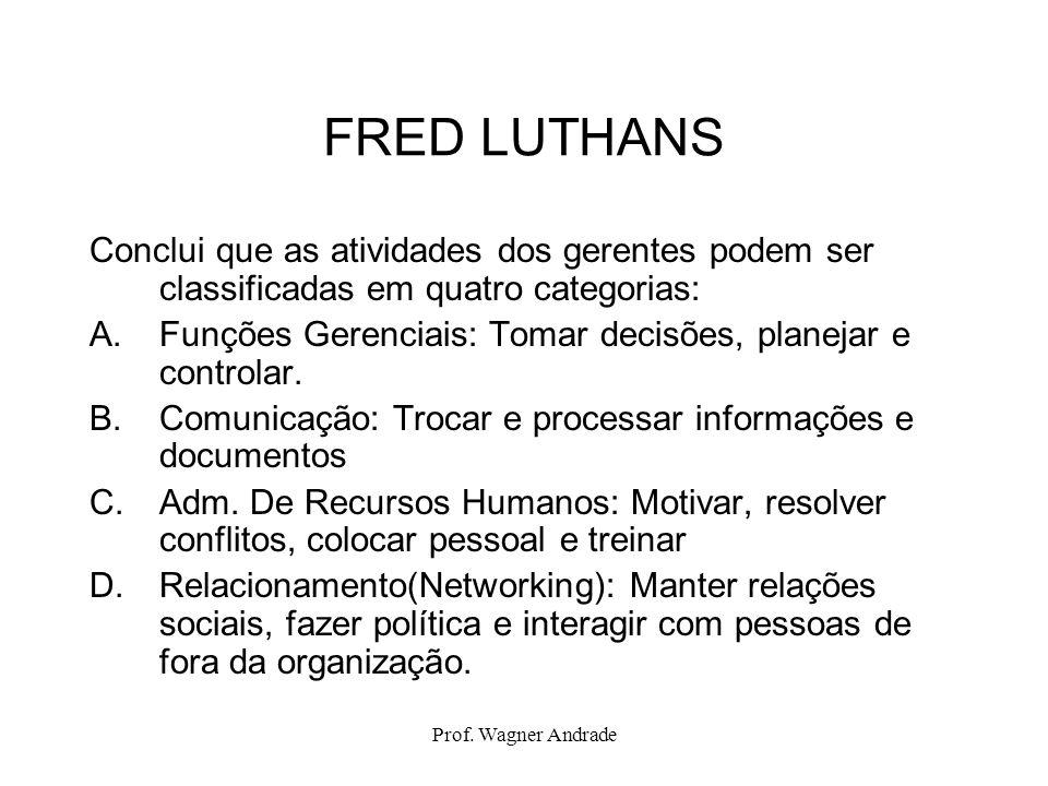 FRED LUTHANS Conclui que as atividades dos gerentes podem ser classificadas em quatro categorias: