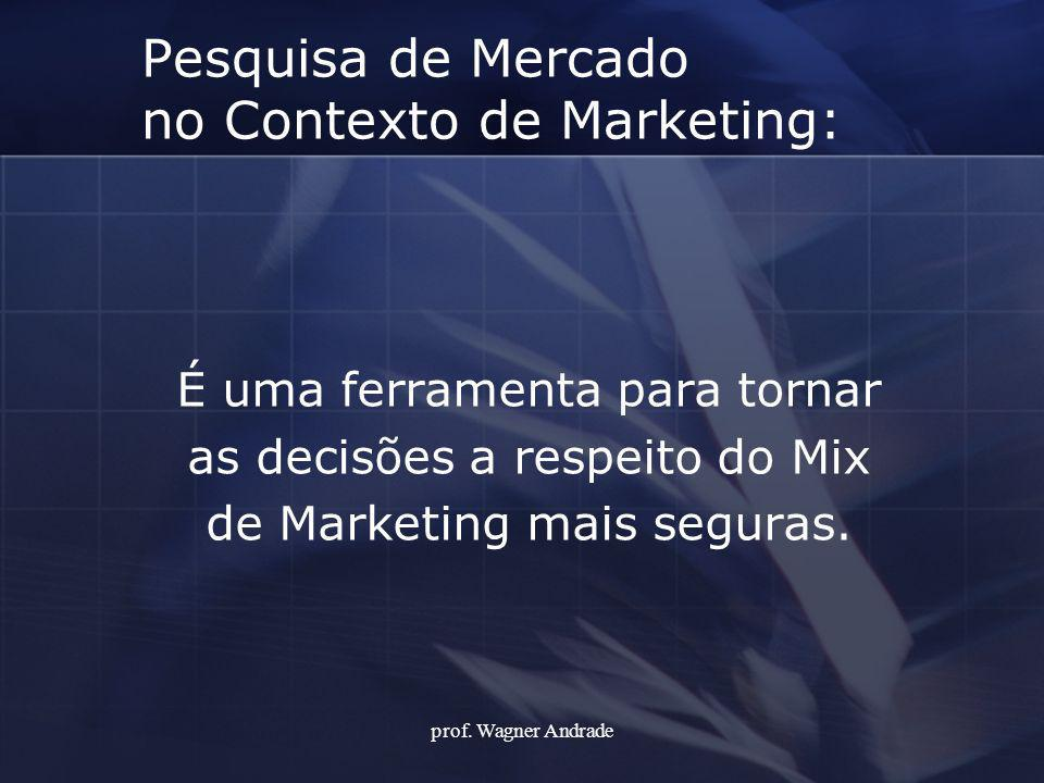 Pesquisa de Mercado no Contexto de Marketing: