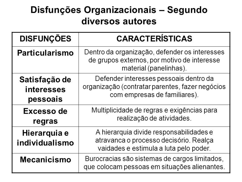 Disfunções Organizacionais – Segundo diversos autores