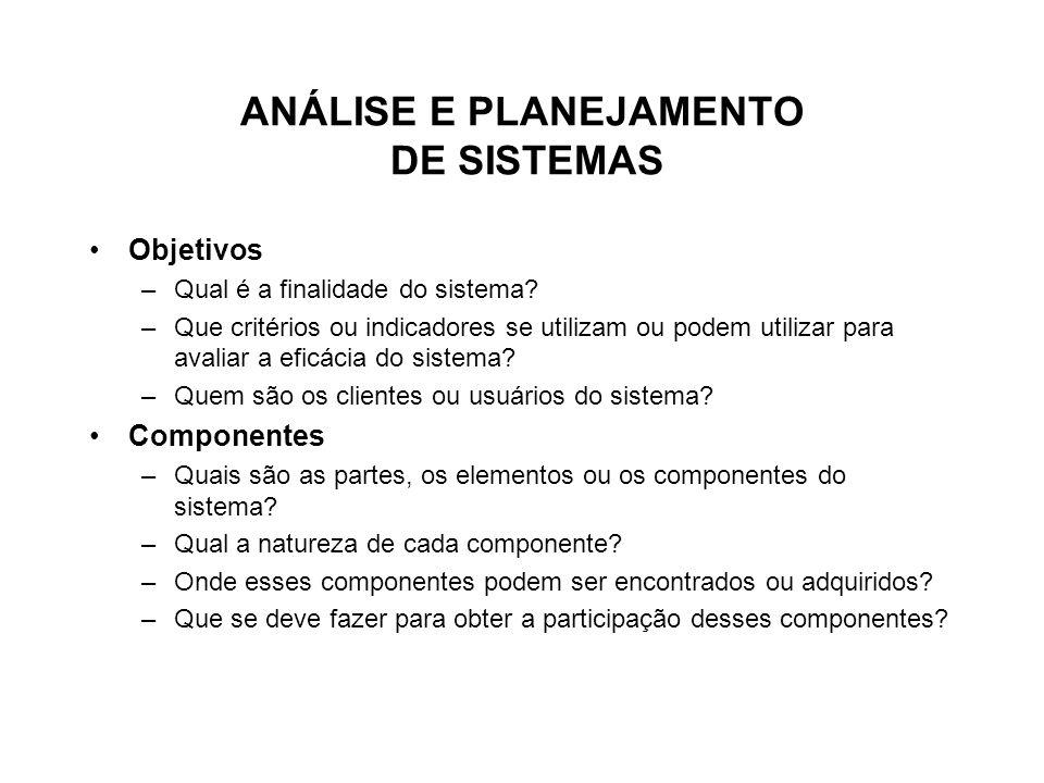 ANÁLISE E PLANEJAMENTO DE SISTEMAS