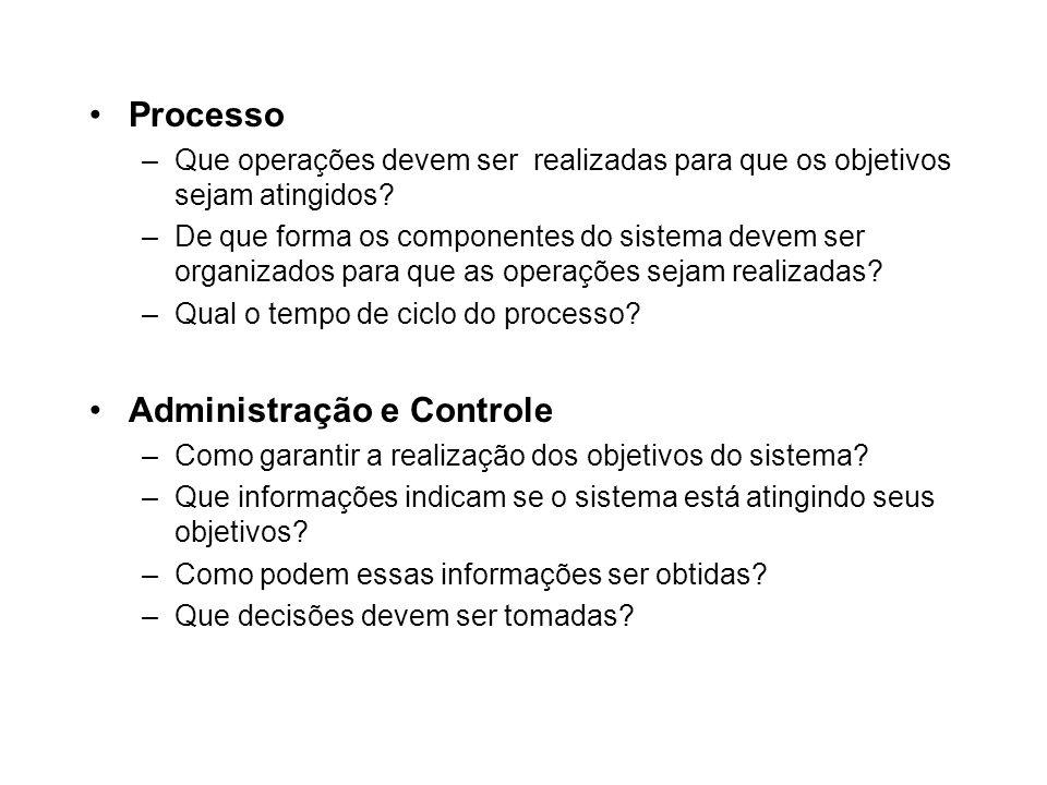 Administração e Controle