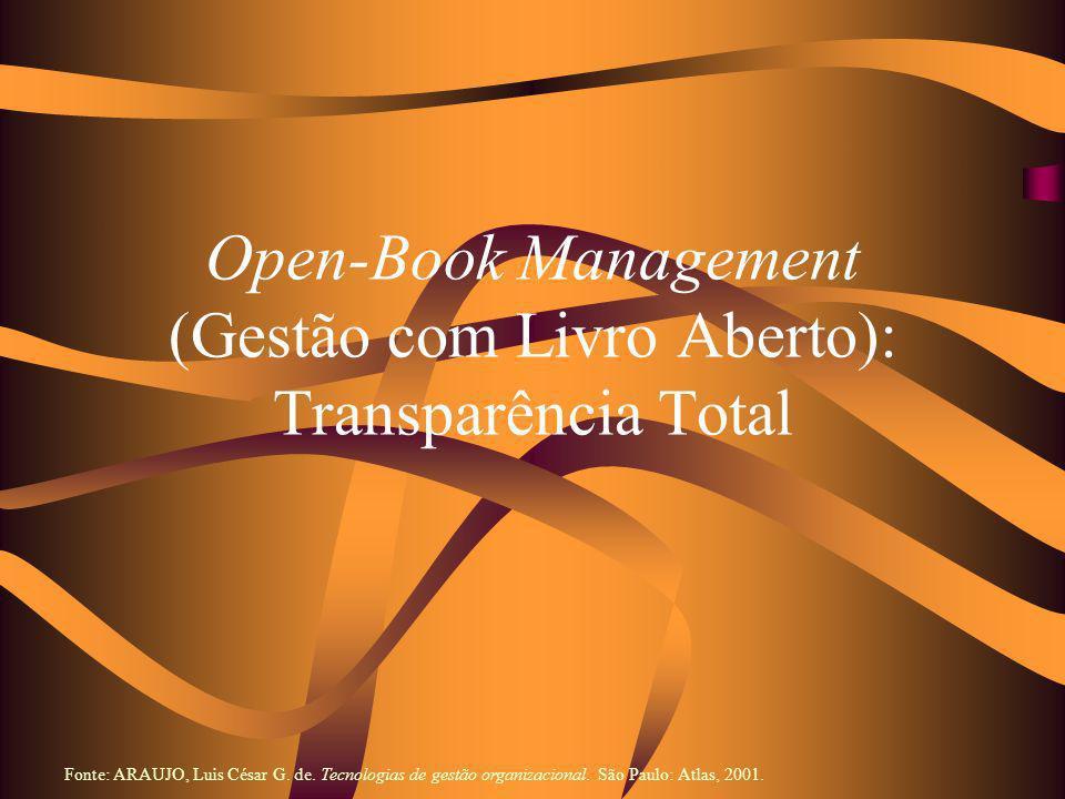 Open-Book Management (Gestão com Livro Aberto): Transparência Total