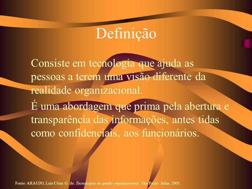 Definição Consiste em tecnologia que ajuda as pessoas a terem uma visão diferente da realidade organizacional.
