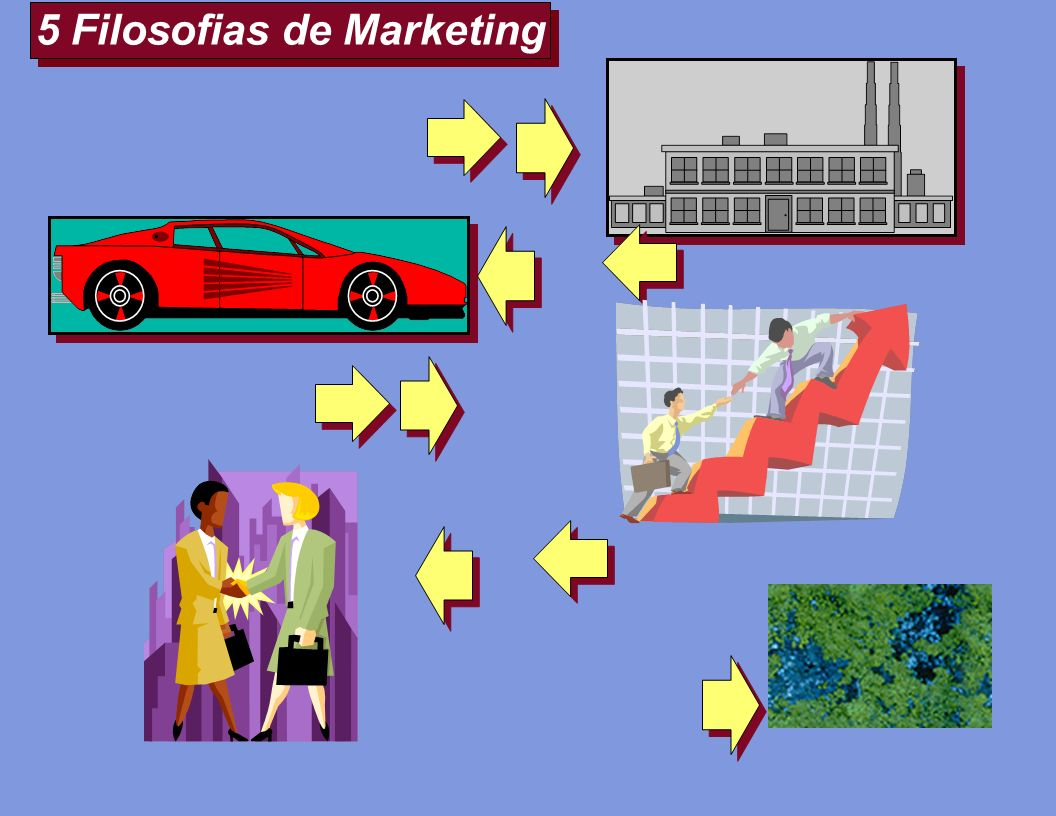 5 Filosofias de Marketing