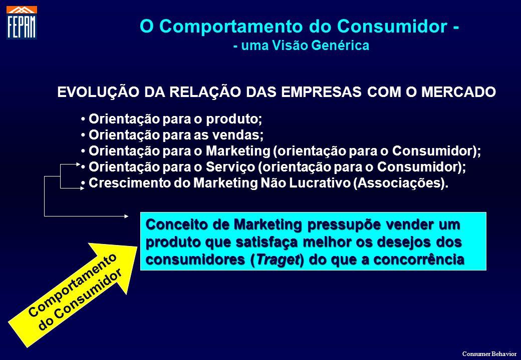 O Comportamento do Consumidor -