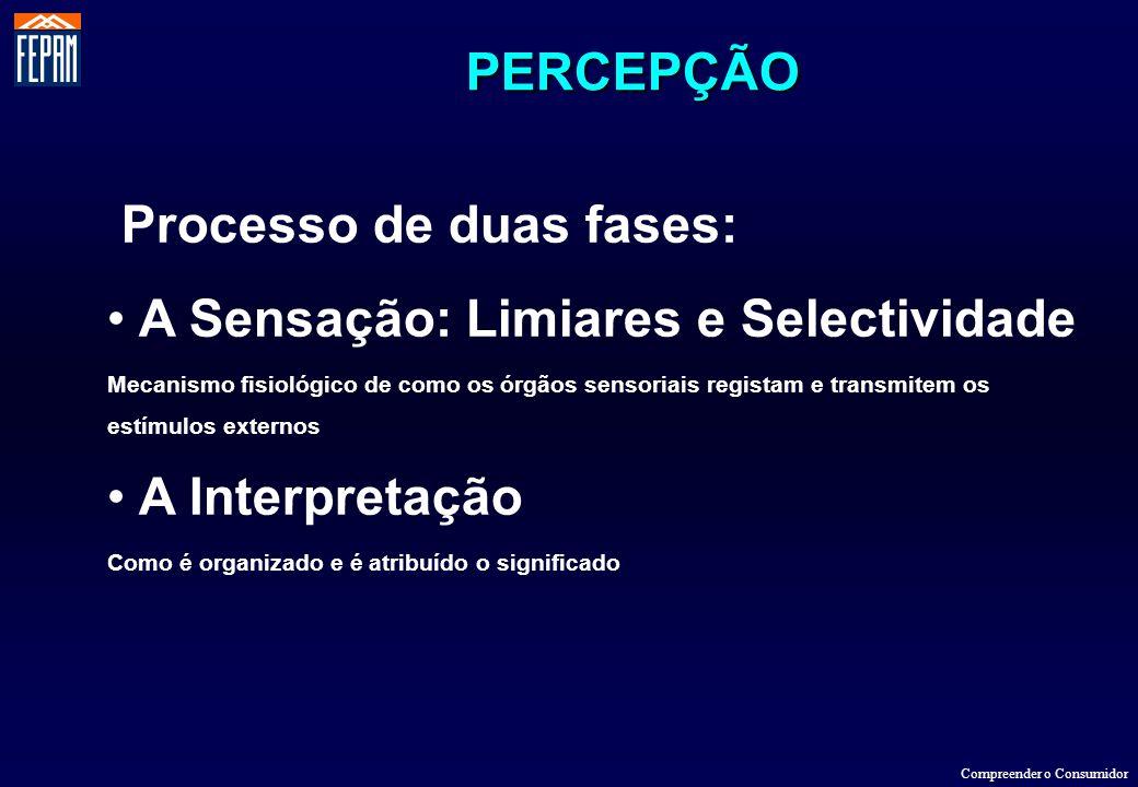 Processo de duas fases: A Sensação: Limiares e Selectividade