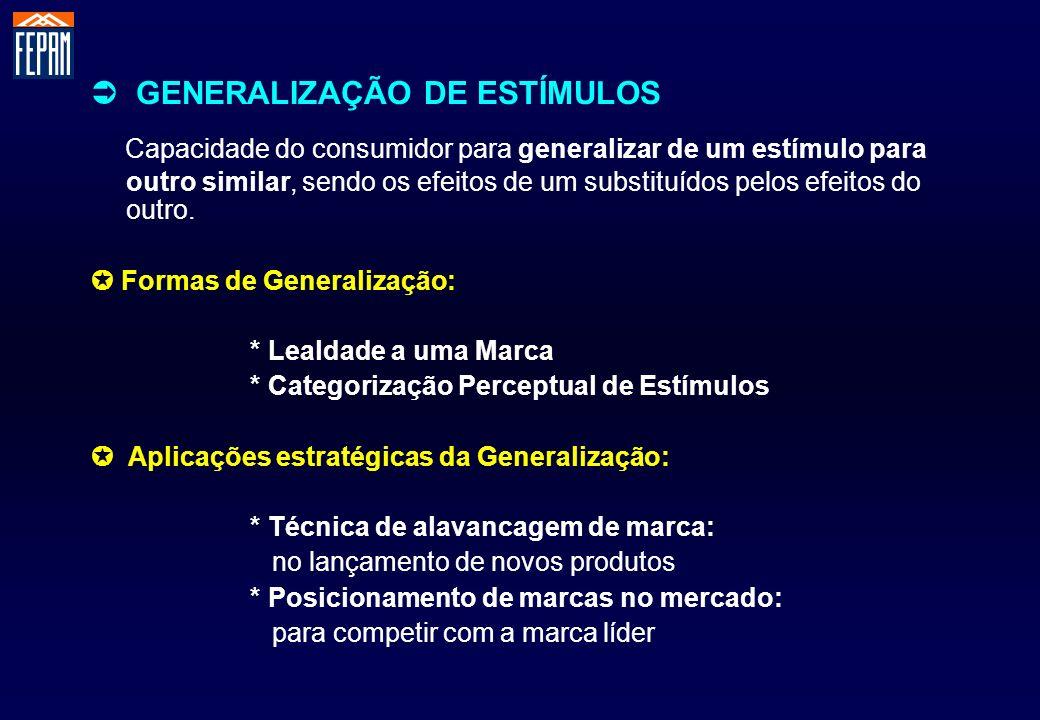  GENERALIZAÇÃO DE ESTÍMULOS