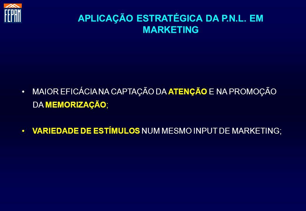 APLICAÇÃO ESTRATÉGICA DA P.N.L. EM MARKETING