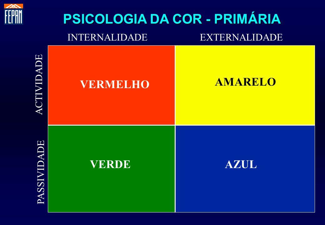 PSICOLOGIA DA COR - PRIMÁRIA