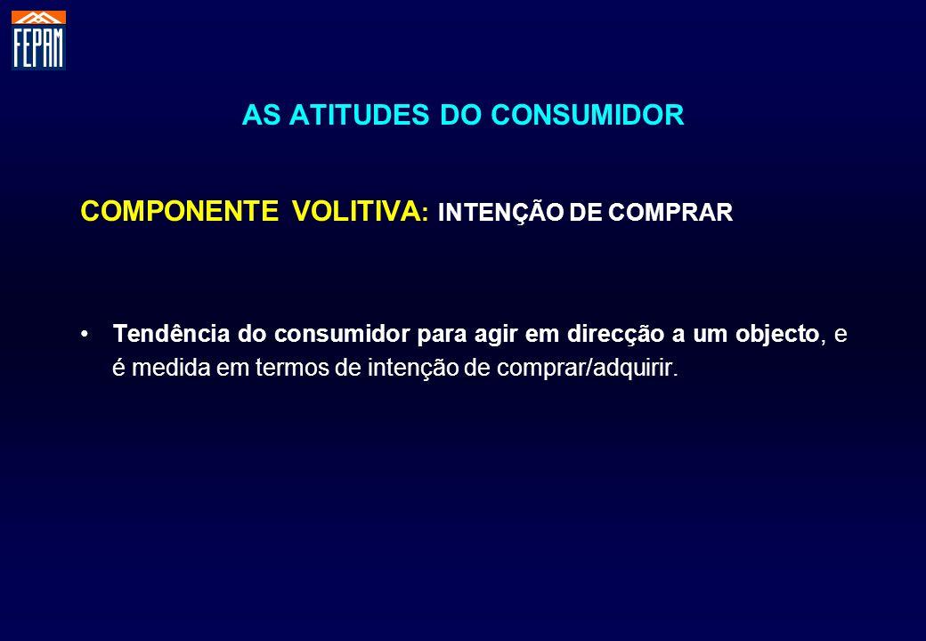 AS ATITUDES DO CONSUMIDOR