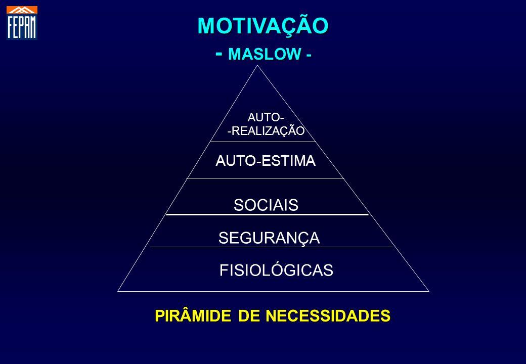 MOTIVAÇÃO - MASLOW - SOCIAIS SEGURANÇA FISIOLÓGICAS