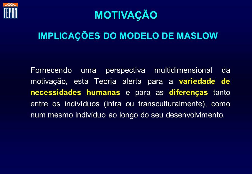 IMPLICAÇÕES DO MODELO DE MASLOW