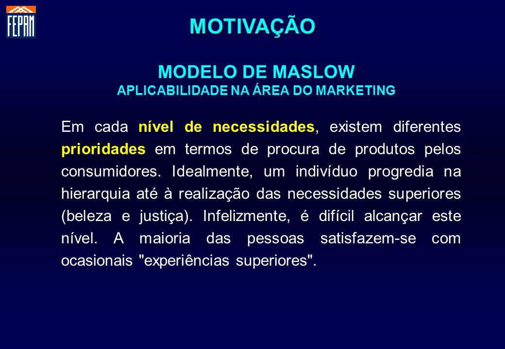 MODELO DE MASLOW APLICABILIDADE NA ÁREA DO MARKETING