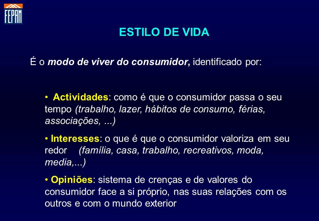 ESTILO DE VIDA É o modo de viver do consumidor, identificado por: